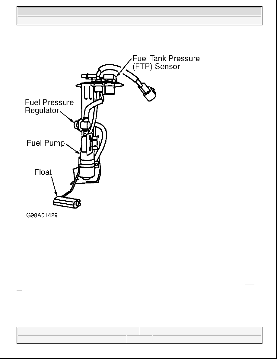 Ford F150 Pickup Instruction Part 1632 Fuel Pressure Diagram 37 Identifying Pump Assembly Mechanical Returnless System Courtesy Of Motor Co
