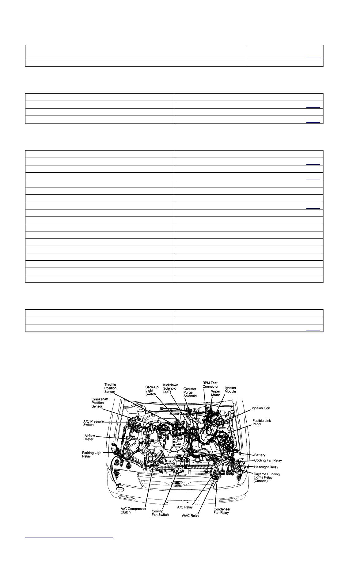 Ford Festiva Instruction Part 12 Wiring Diagram For 1988 Solenoids Solenoid Valves