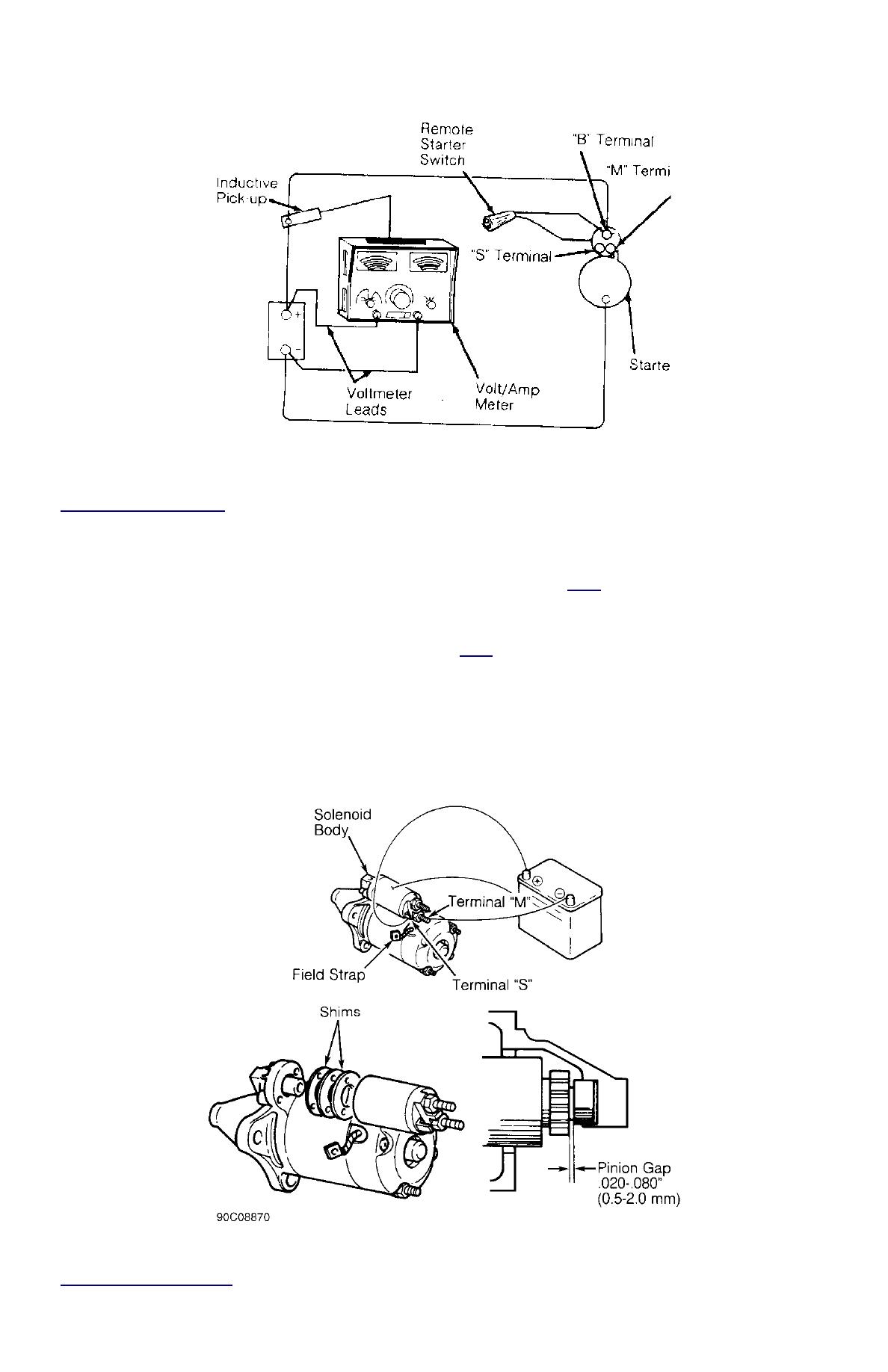 Ford Festiva Instruction Part 14 Opel Remote Starter Diagram 4 No Load Test