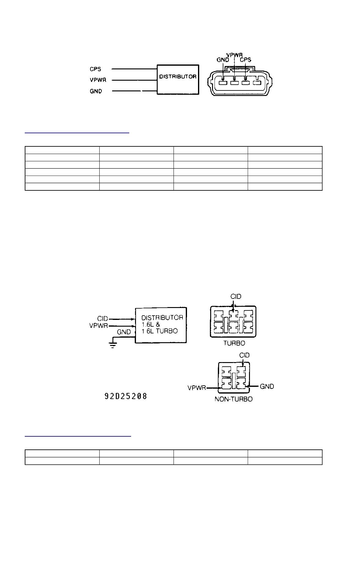 Ford Festiva. Instruction - part 44 | Ford Festiva Distributor Wiring |  | Zinref.ru