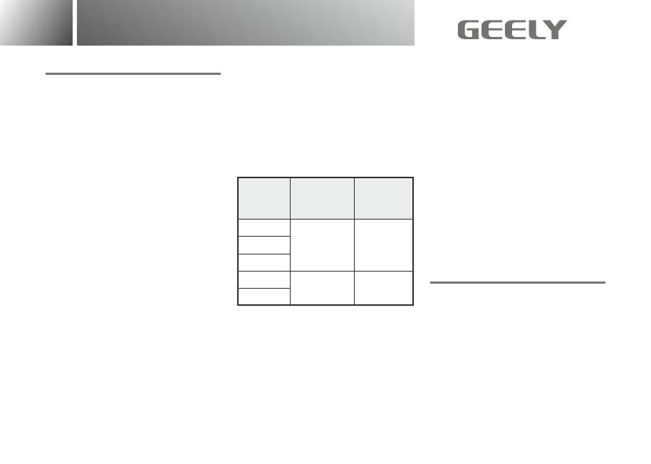 Geely mk cross руководство по эксплуатации