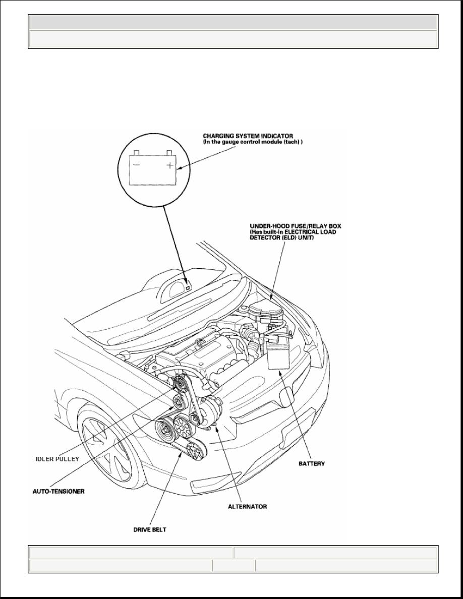 Honda Civic Manual Part 356 Under Hood Fuse Relay Box
