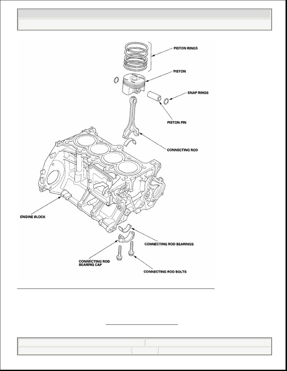 Honda Civic Manual Part 568