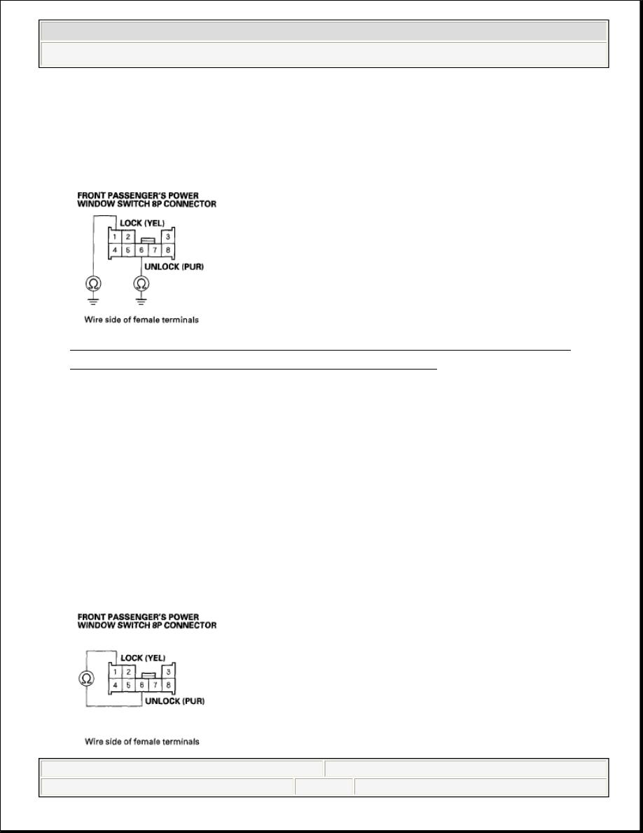 Honda Civic Manual Part 932 Under Hood Fuse Relay Box