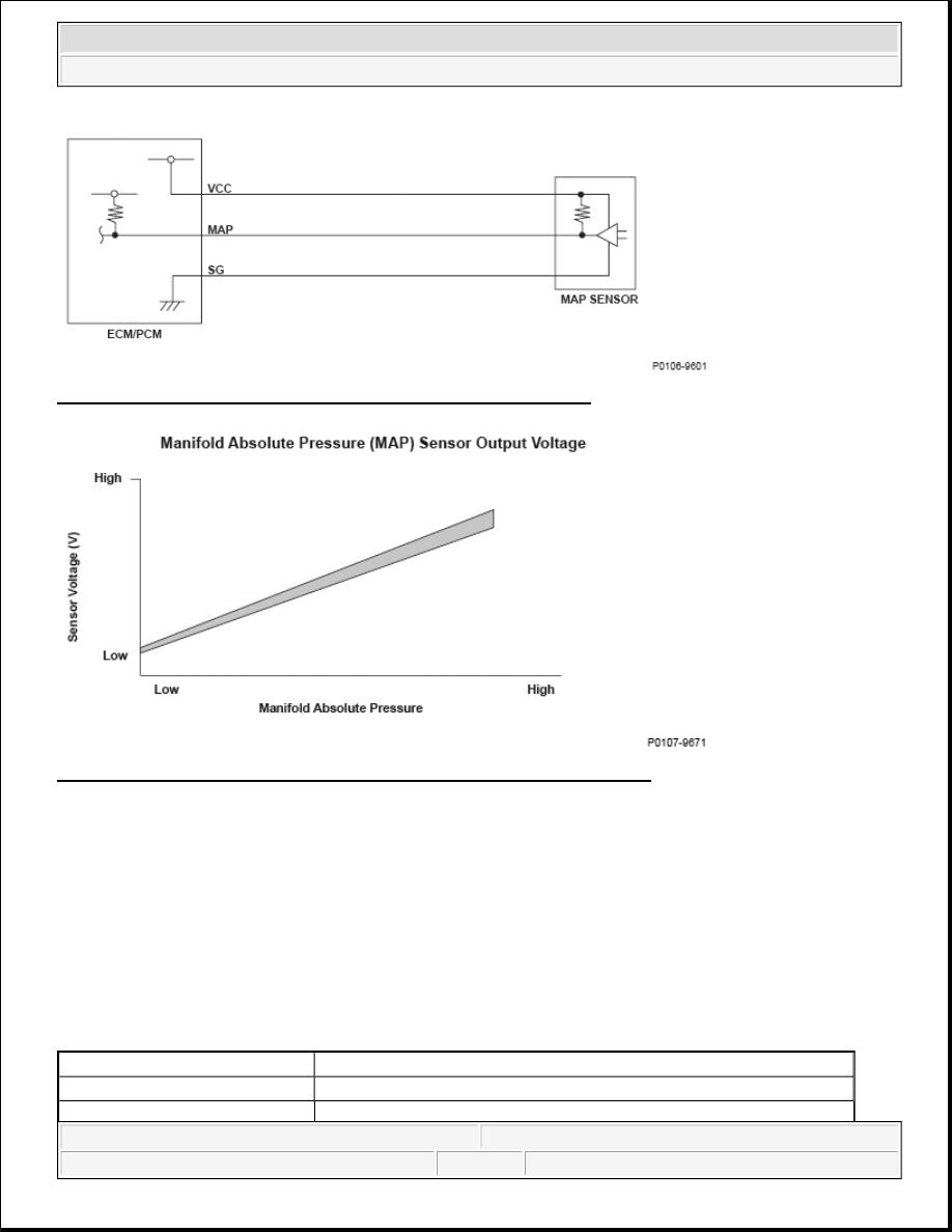 8: manifold absolute pressure (map) sensor circuit diagram