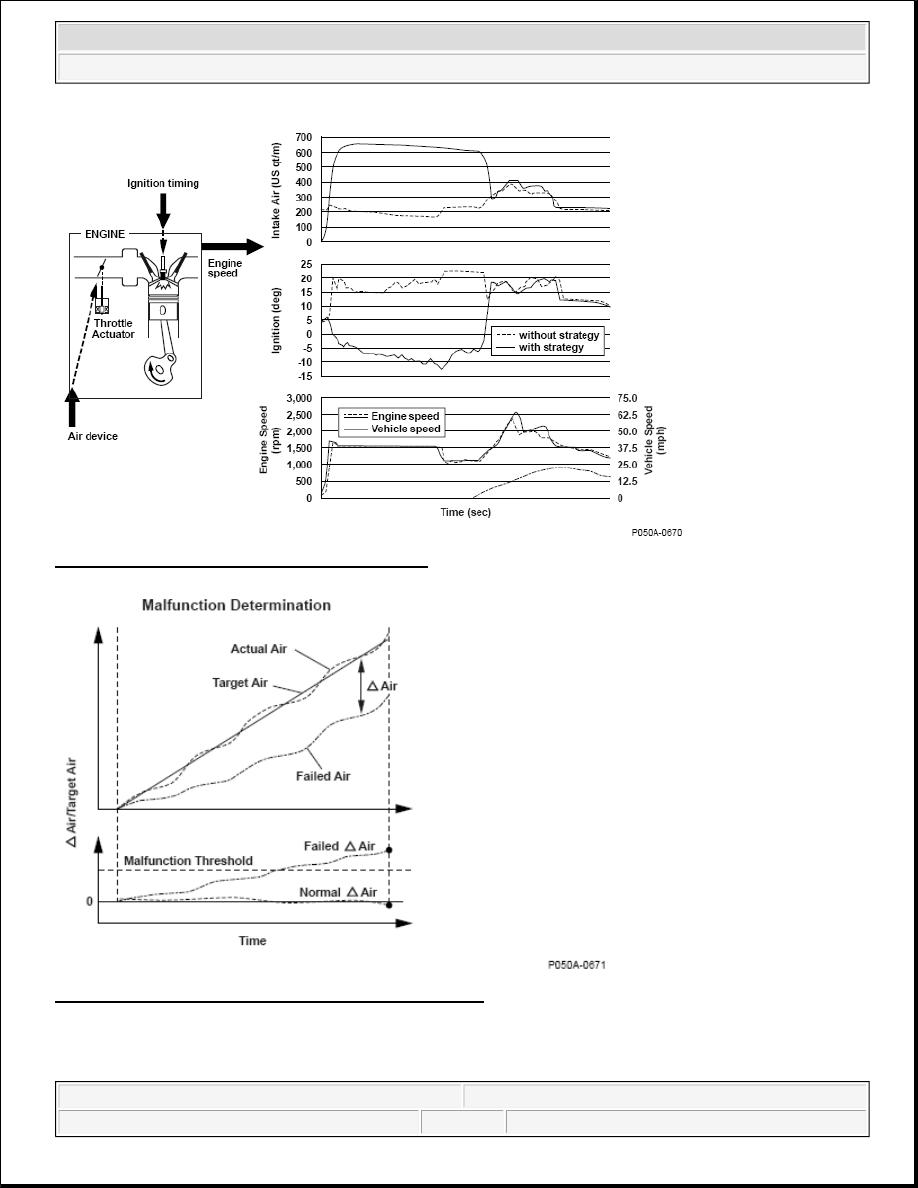 Honda Element Manual Part 30 F 117 Engine Diagram