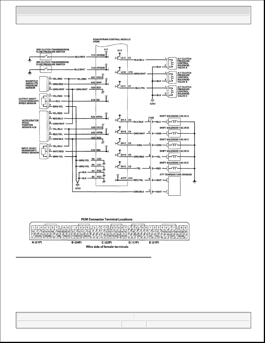 Honda Element Manual Part 194 2 4 Engine Diagram 63 Pcm A T Control System Circuit Of Courtesy American Motor Co Inc