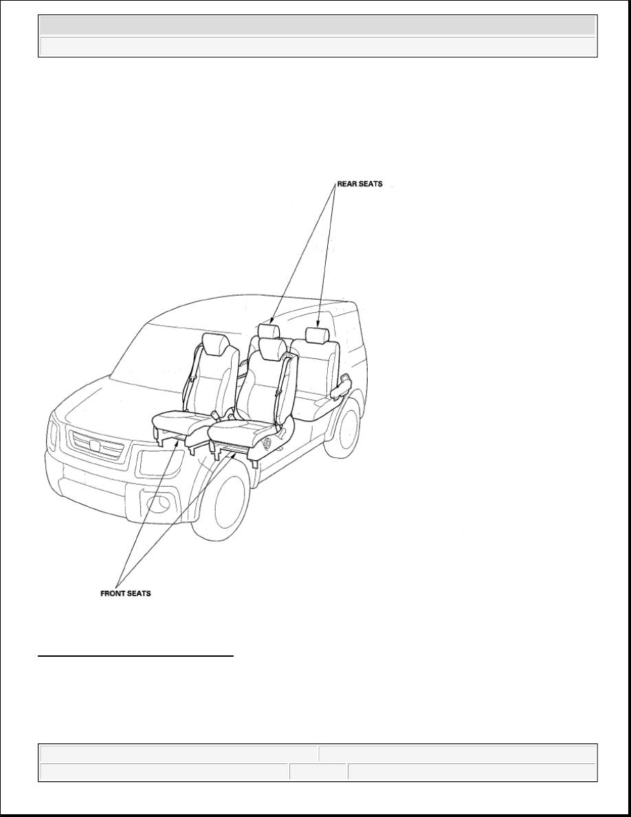 Honda element manual part 724 for Savio 724 ex manuale