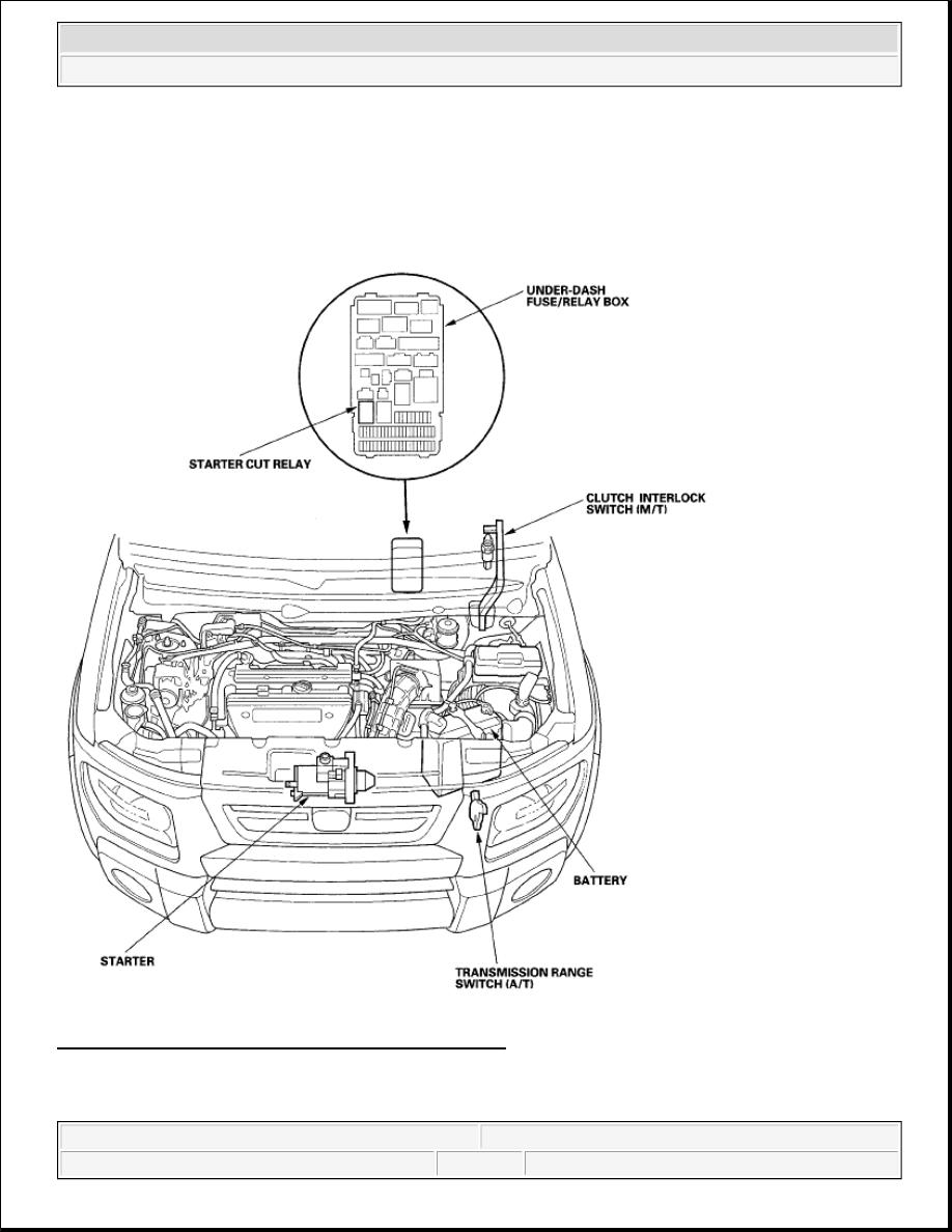 Honda Element  Manual - part 744