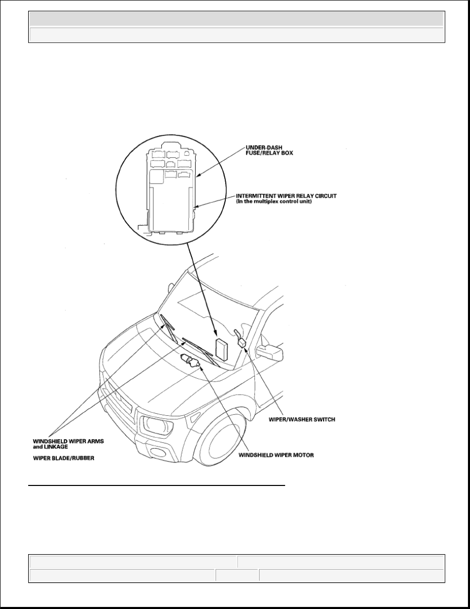 Honda Element Manual Part 809 2008 Fuse Box Diagram 2007 08 Accessories And Equipment