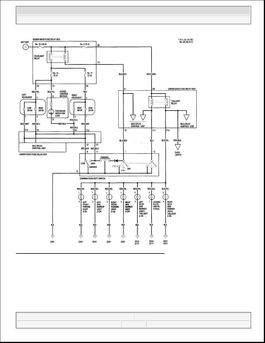 Honda Element. Manual - part 501Zinref.ru