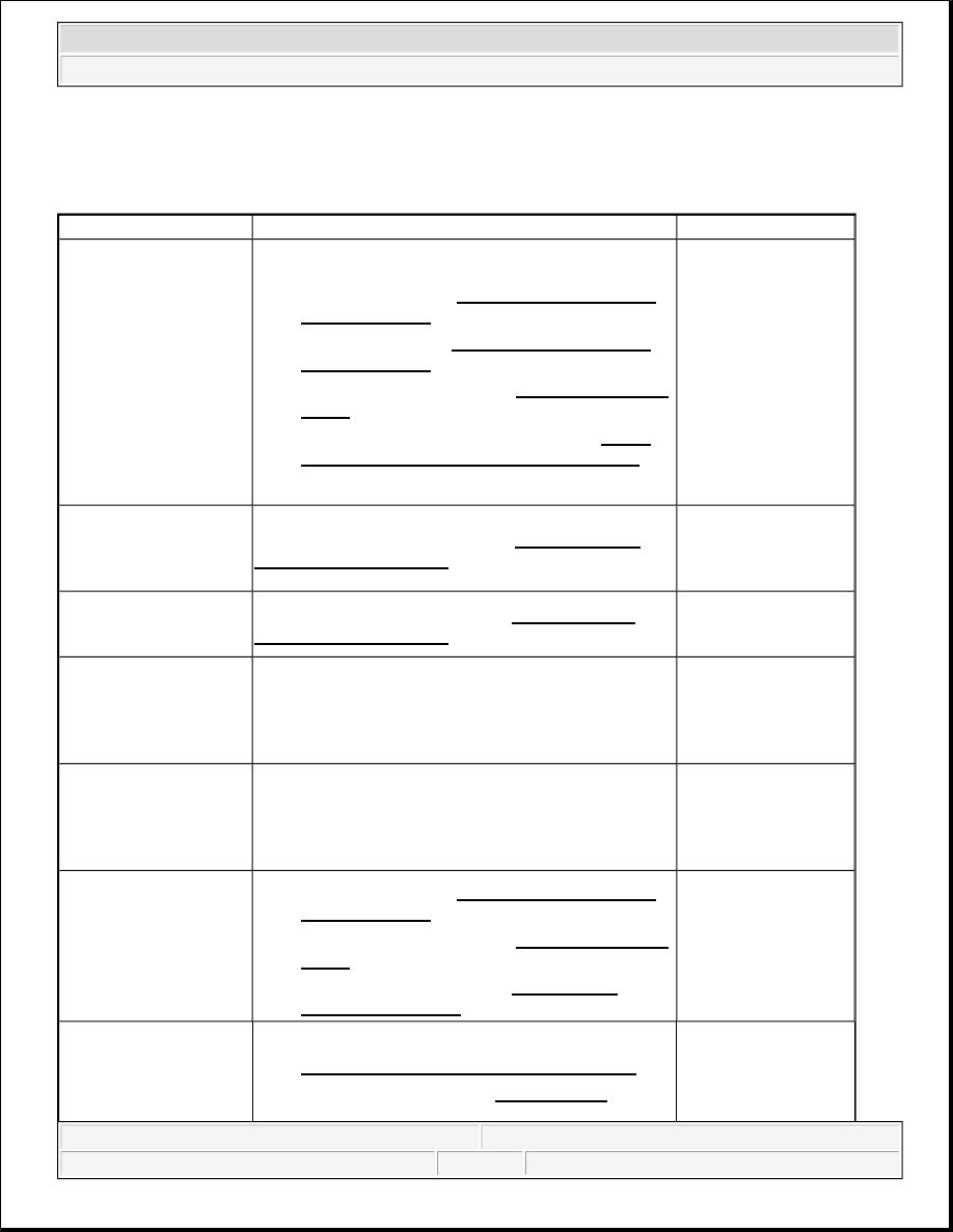 Honda Element  Manual - part 528