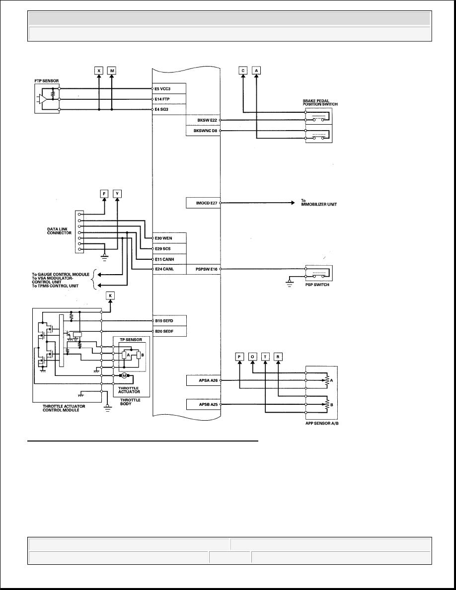 Honda Element. Manual - part 530