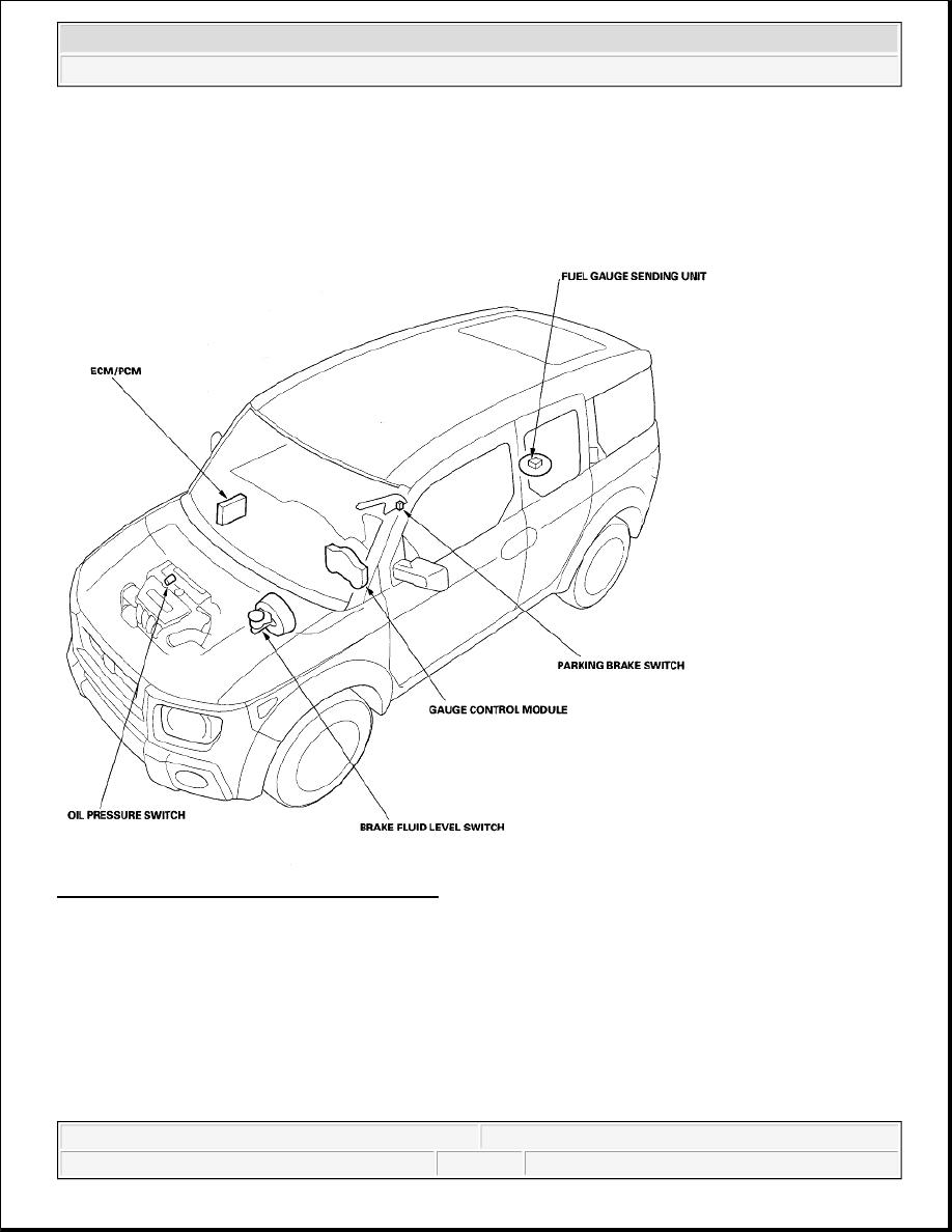 Honda Element Manual Part 554 2008 Fuse Box
