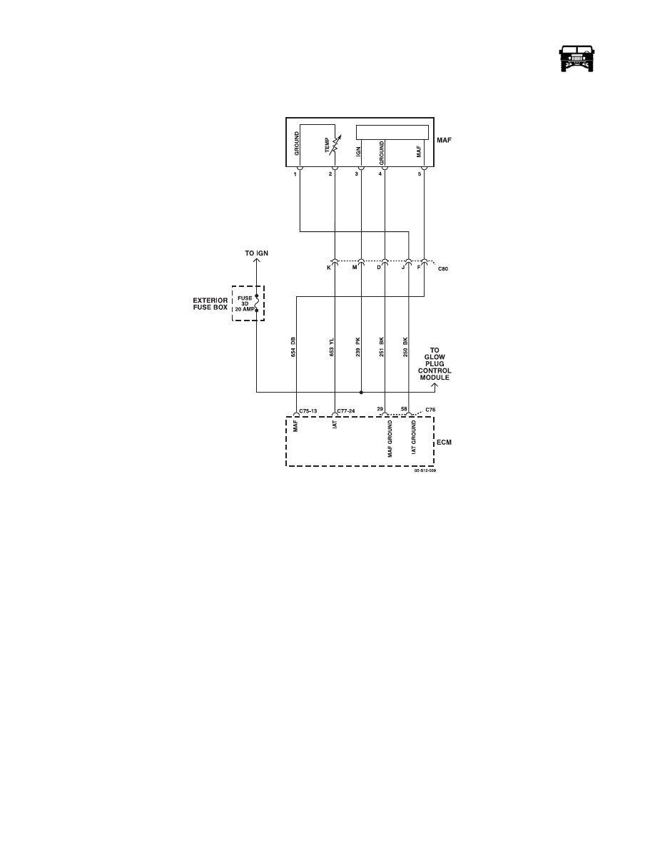 Infiniti Iat Sensor Wiring Diagram Auto Electrical 2007 G35 Sedan Engine Climate Control Hummer Maf