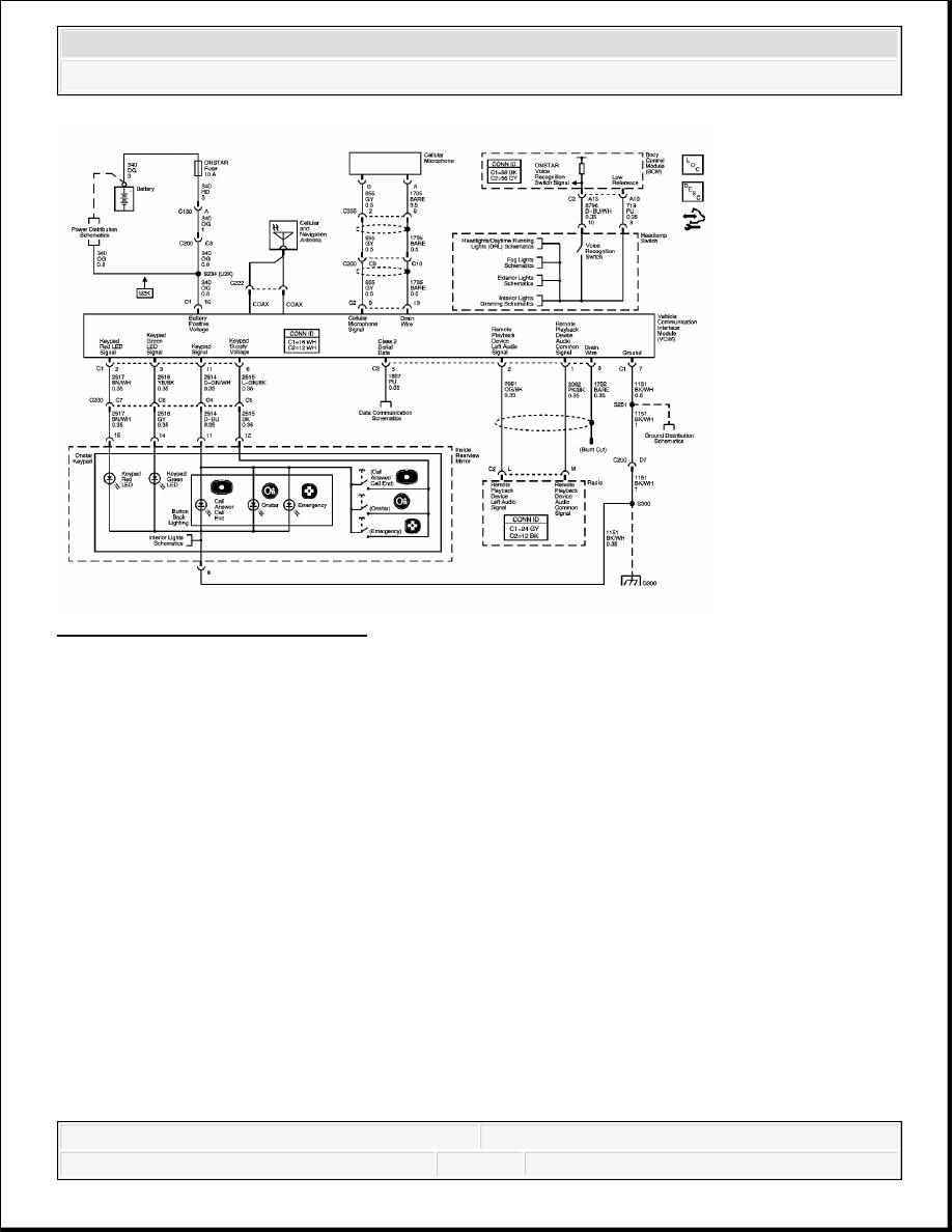 Hummer H3. Manual - part 1174 on