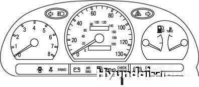 Hyundai Getz  Проверка системы управления двигателем