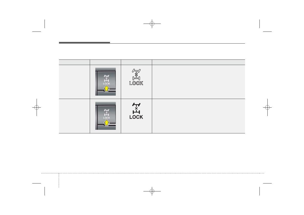 Как включить полный привод на ix35