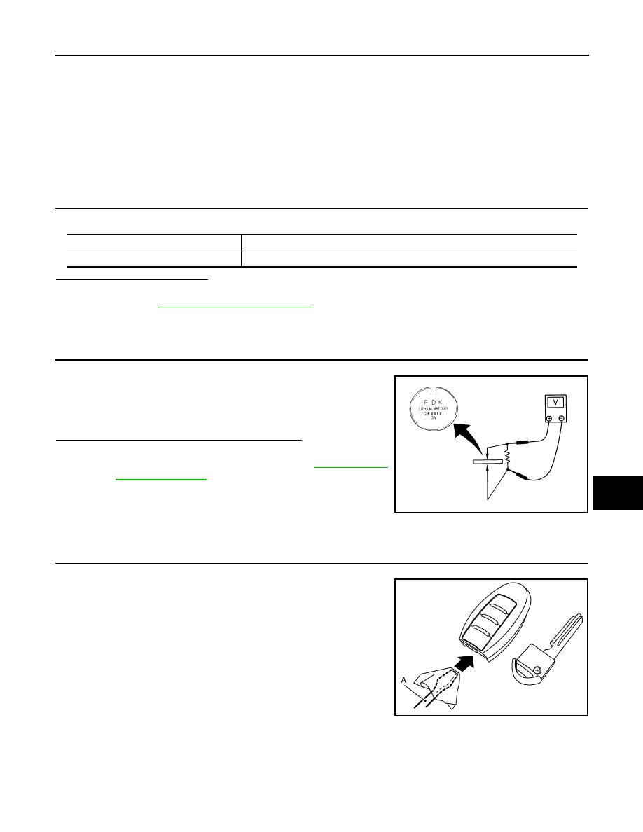 Infiniti Fx35 Fx50 S51 Manual Part 494 Smart Key
