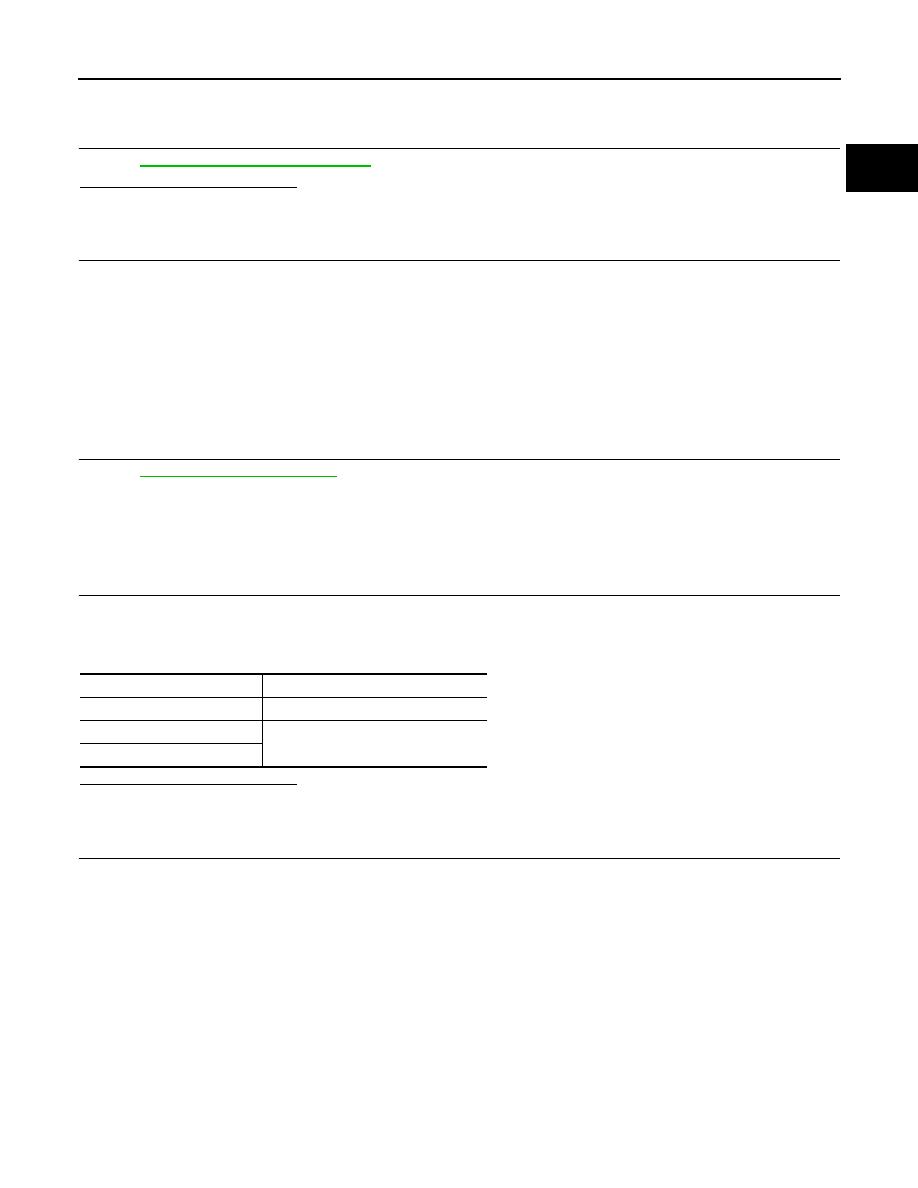 Infiniti FX35, FX50 (S51)  Manual - part 806