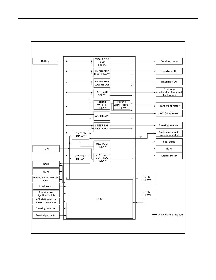 Infiniti Fx35 Fx50 S51 Manual Part 1411 Tail Light Wiring Diagram Pcs 4