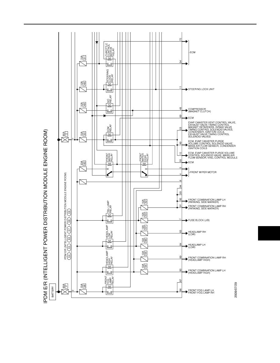infiniti fx35, fx50 (s51). manual - part 1969  zinref.ru