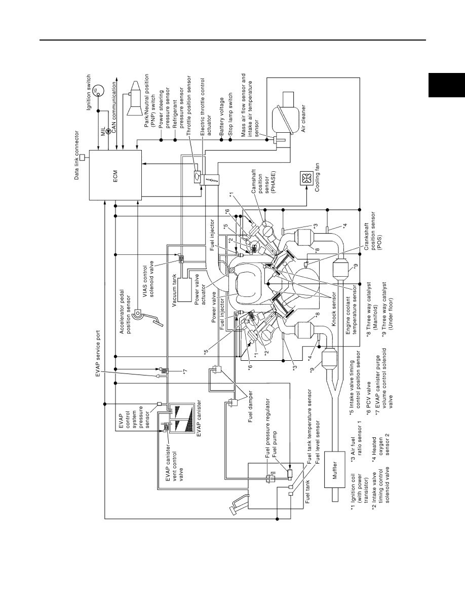 Infiniti Fx Engine Diagram Wiring Library Q45 Ignition Coil Wire Harness Fx35 Fx45 Manual Part 462