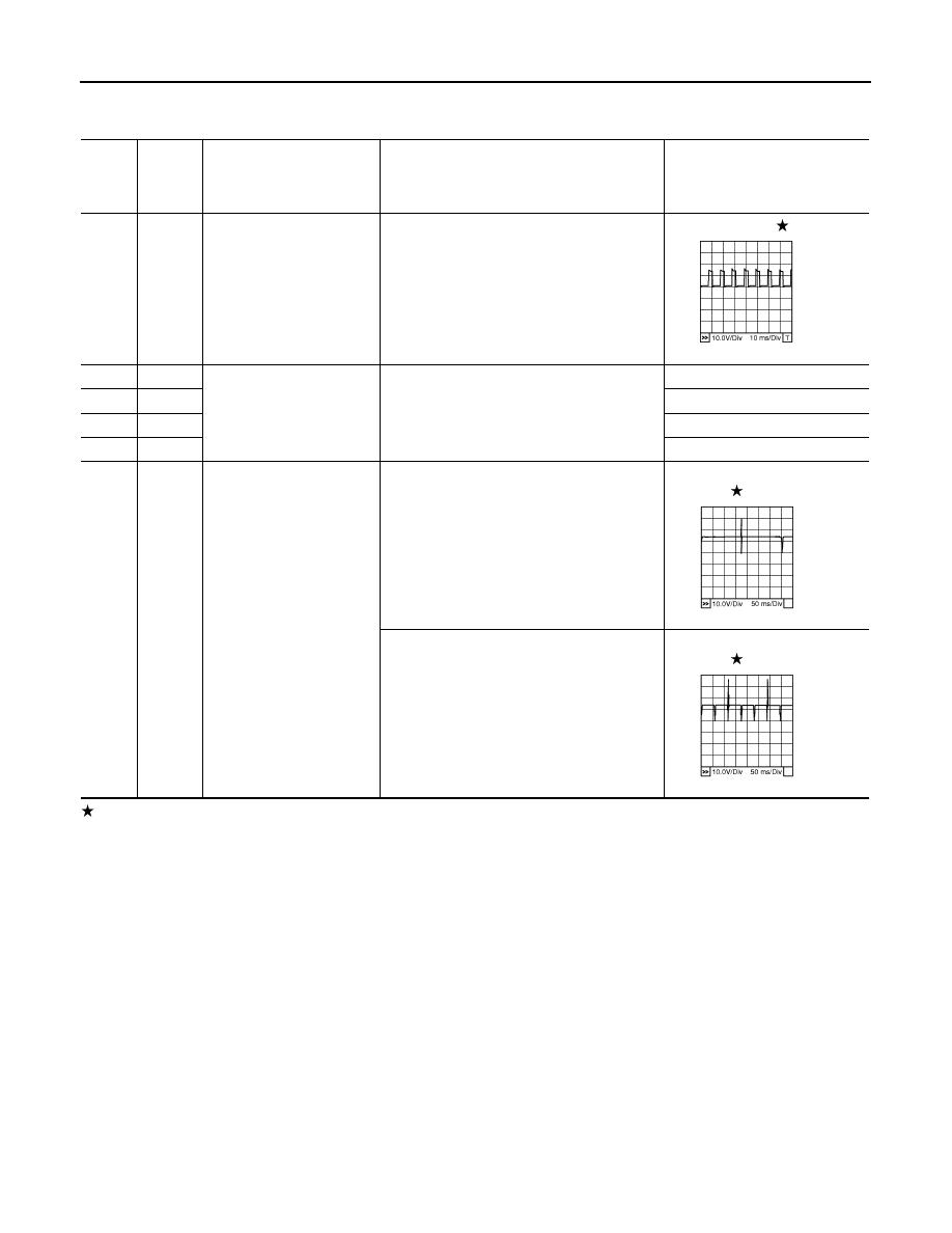 Infiniti Fx35    Fx45  Manual