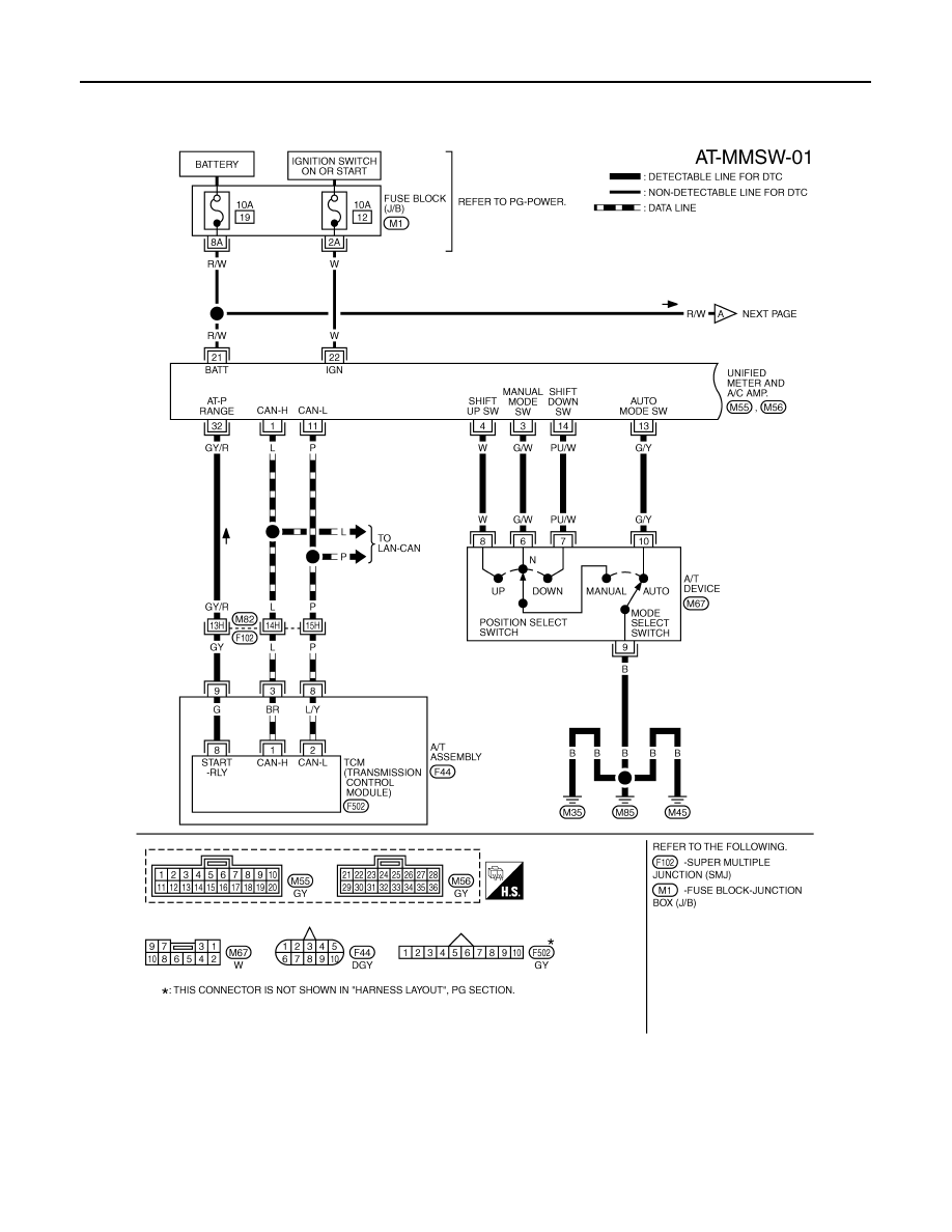 Fx35 Infiniti Wiring Harness Connectors Diagram House Wiring 2004 Infiniti  FX35 Seat Covers 2004 Infiniti Fx35 Wiring Diagram