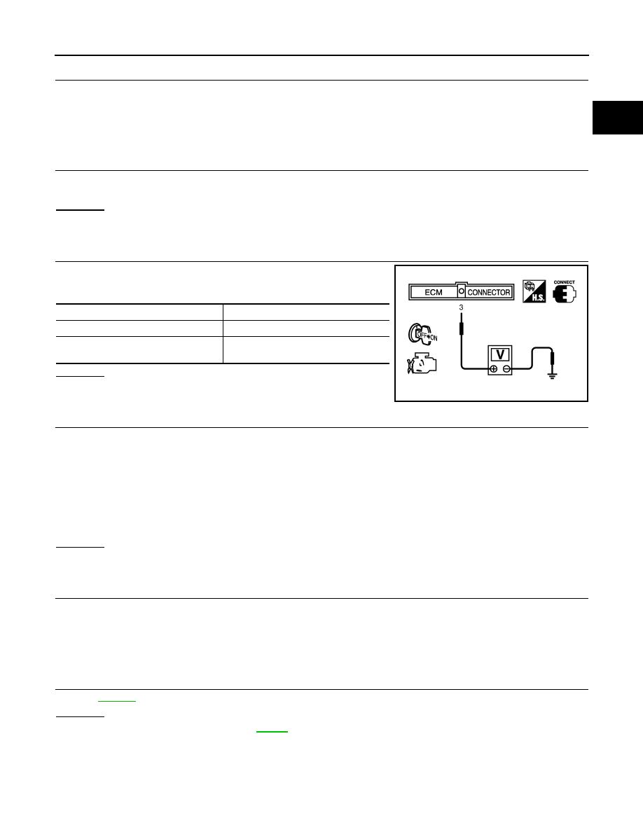 Infiniti FX35 FX45 Manual part 582