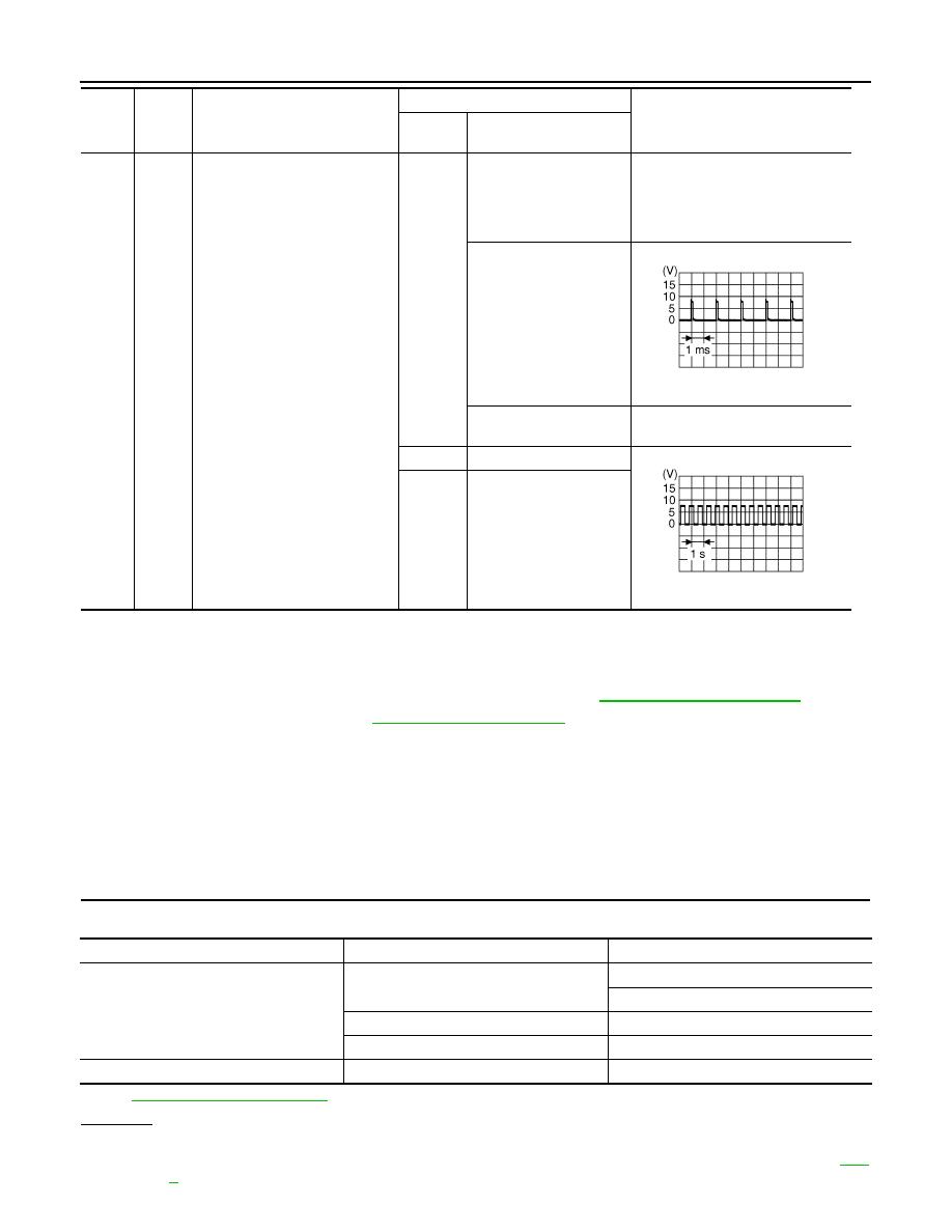 Infiniti Fx35 Fx45 Manual Part 798 Tail Light Wiring Diagram Lt 88