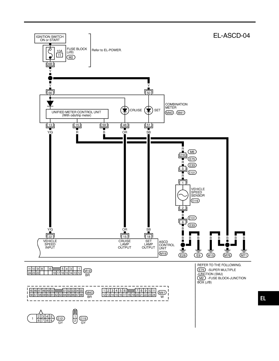 infiniti g20 cruise control wiring diagram