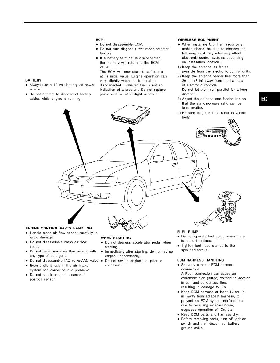 Infiniti G20 P11 Manual Part 151 Fuel Pump Diagram