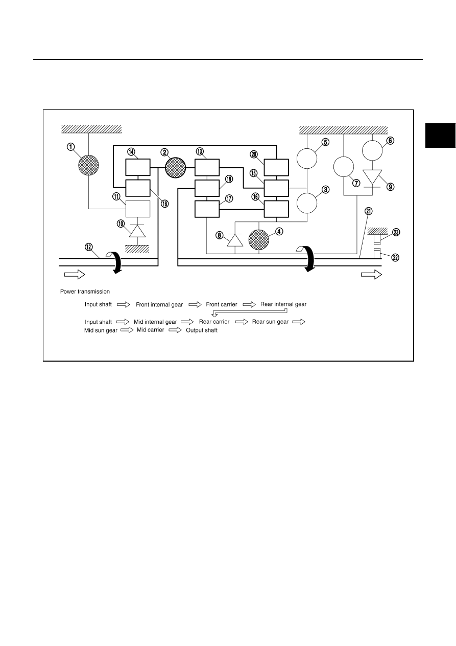 infiniti transmission diagrams