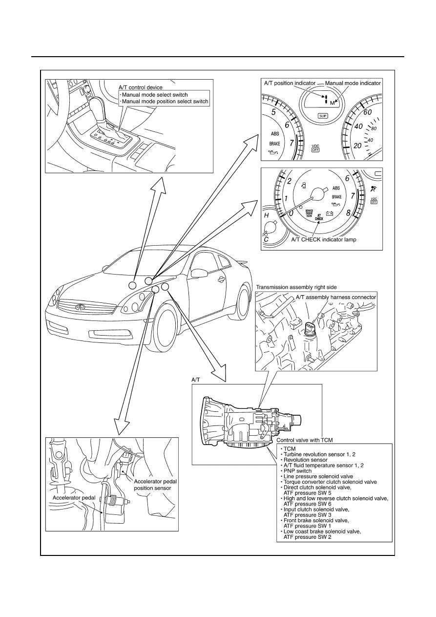 Infiniti G35 (V35)  Manual - part 14