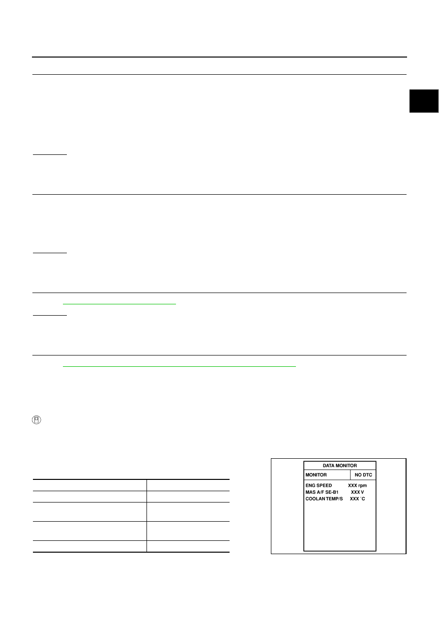 Infiniti G35 (V35). Manual - part 335 on