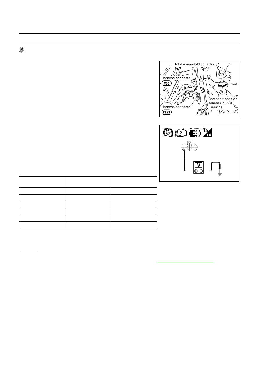 Infiniti G35 (V35)  Manual - part 365