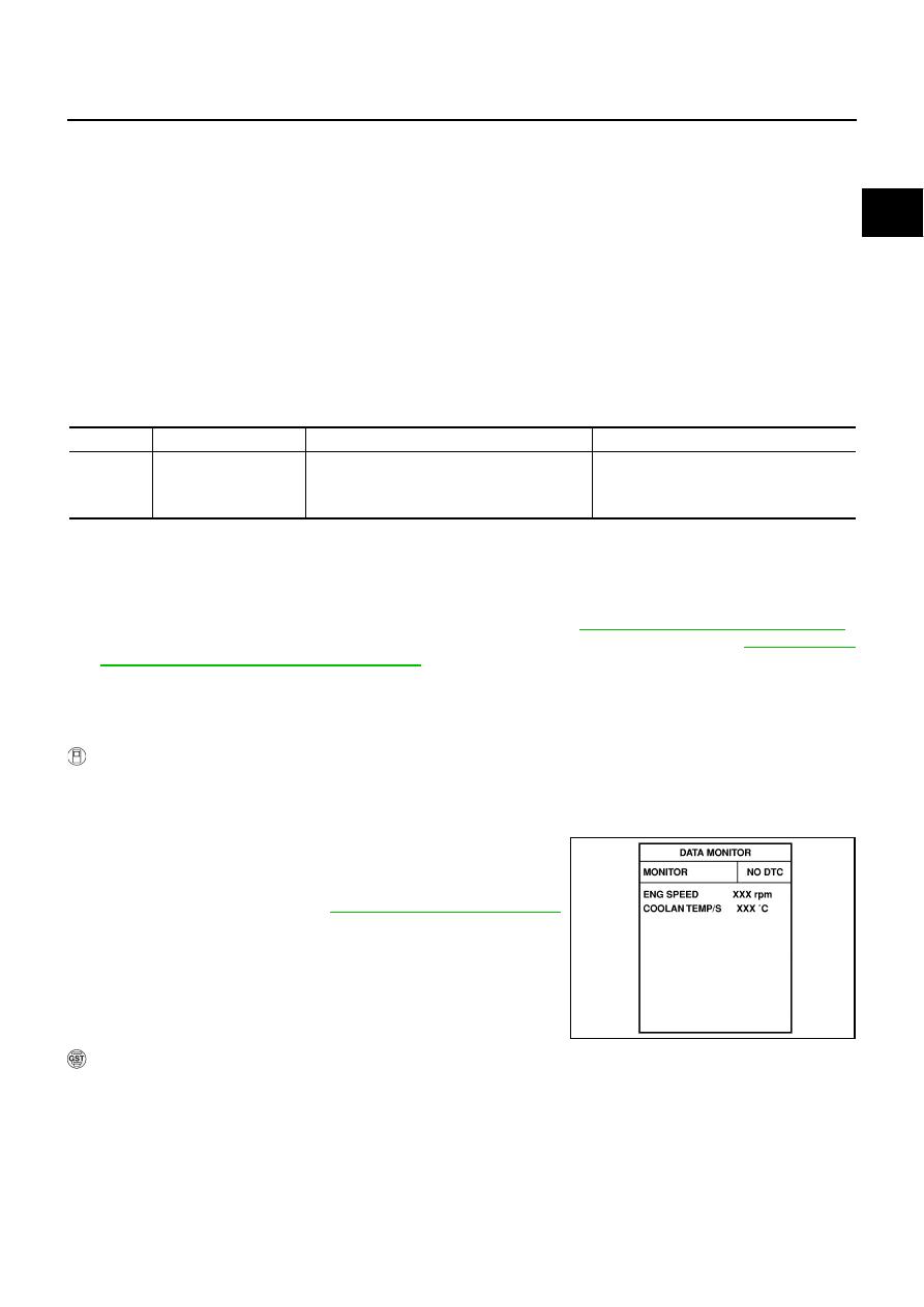 Infiniti G35 (V35)  Manual - part 401