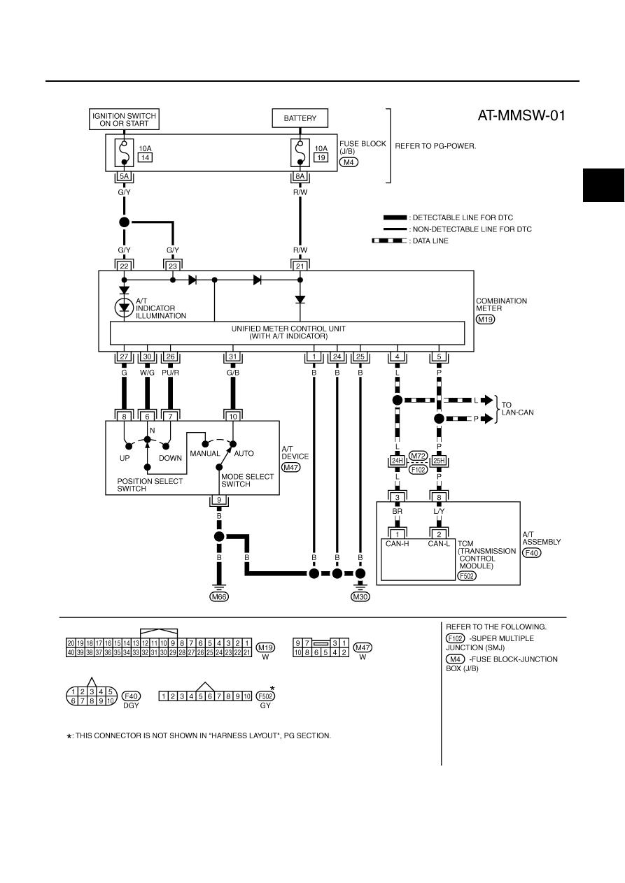 Infiniti G35 (V35)  Manual - part 42
