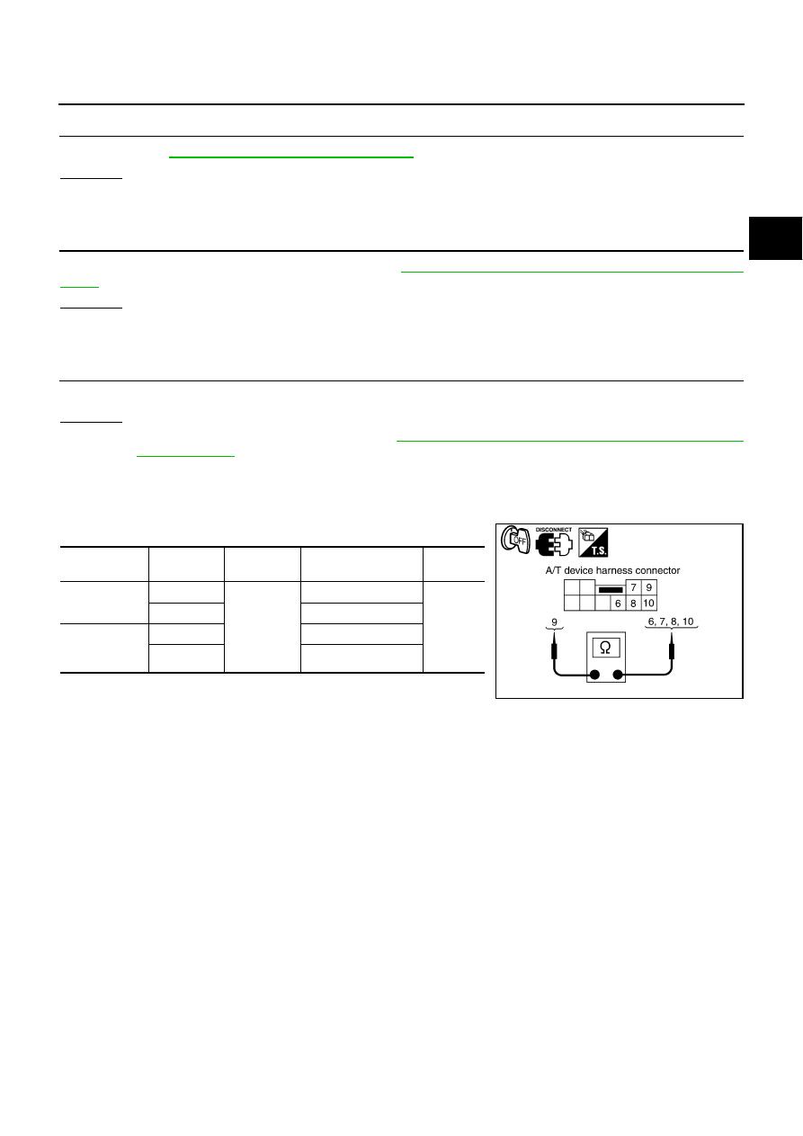 Infiniti G35 (V35)  Manual - part 43
