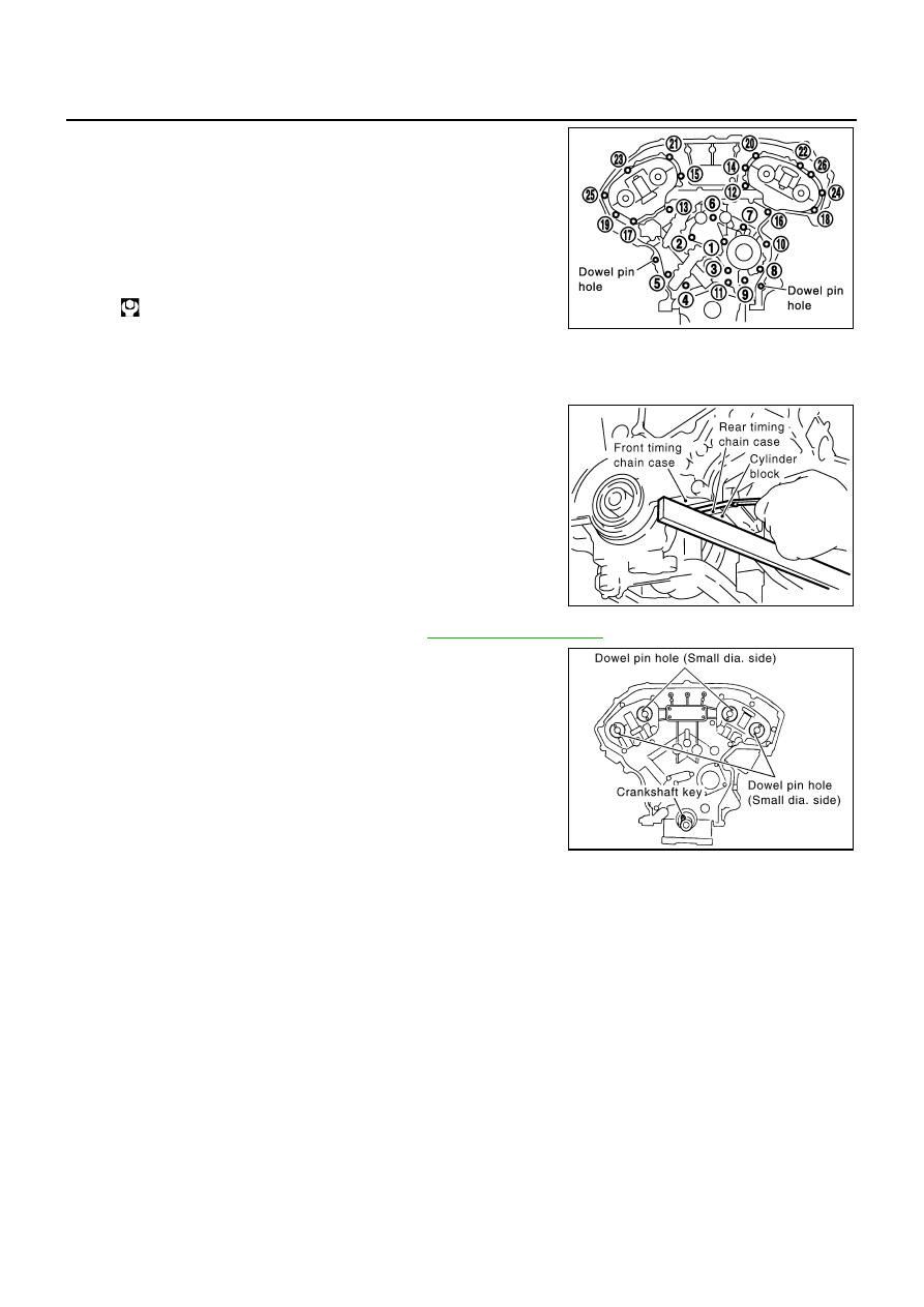 Infiniti G35 (V35). Manual - part 479