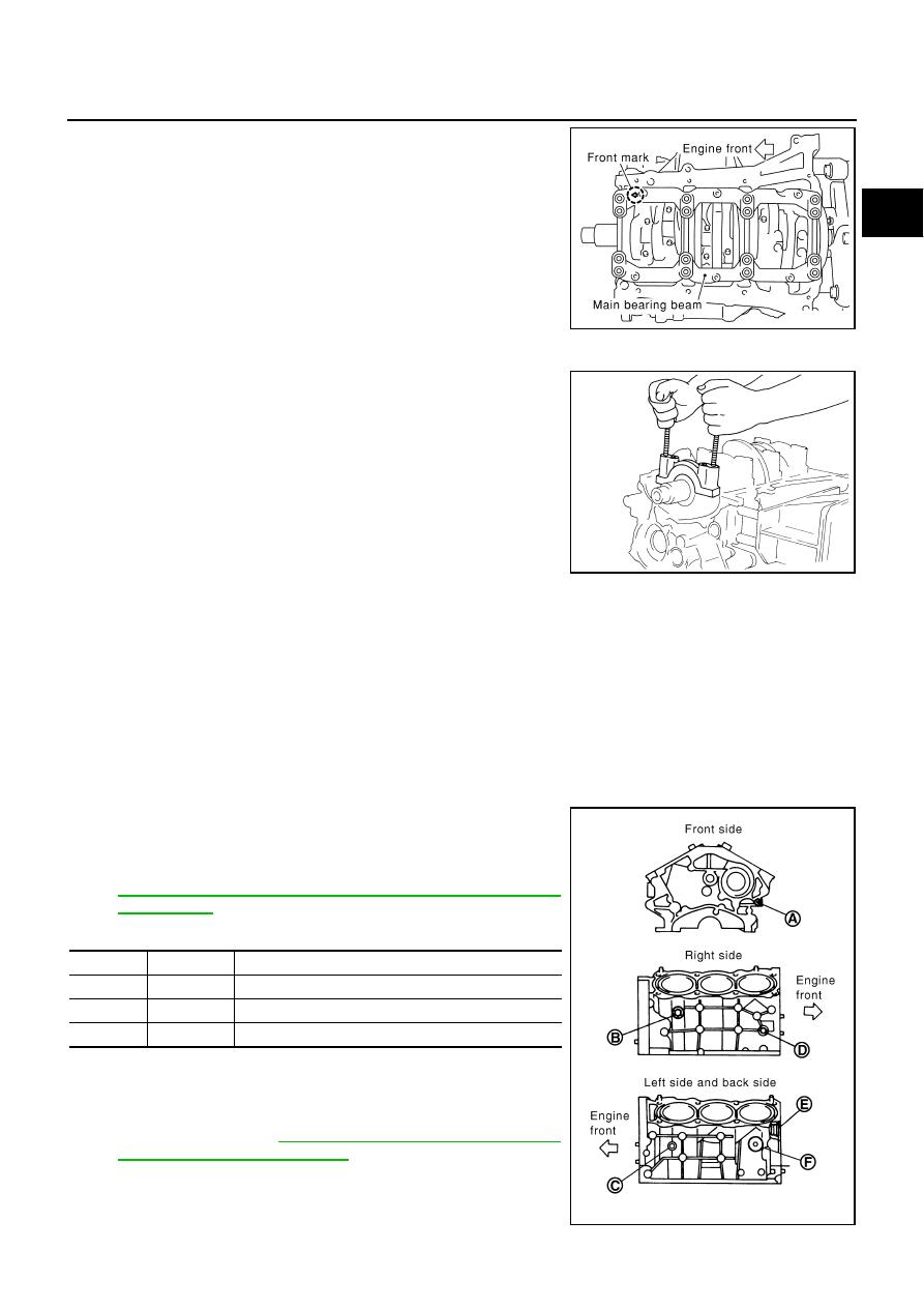 Infiniti G35 (V35). Manual - part 497