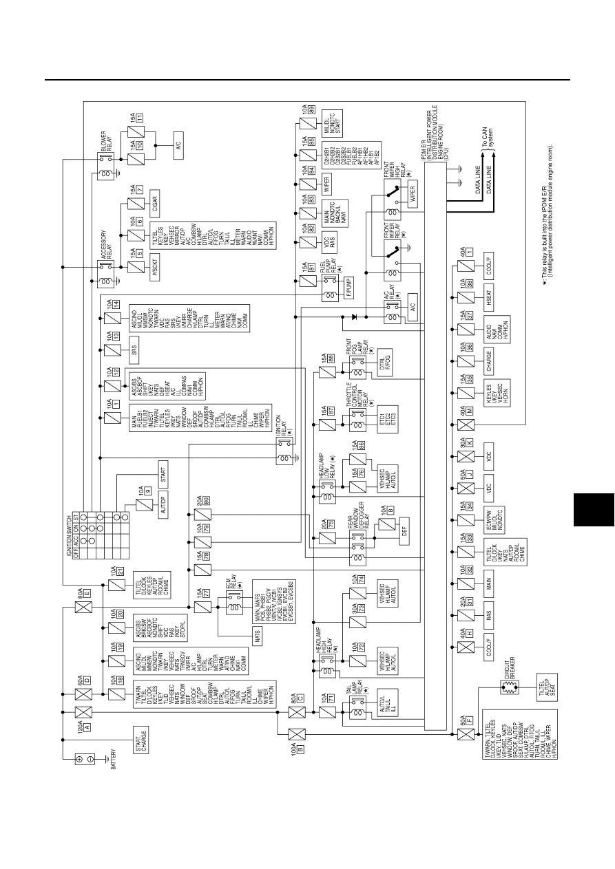 g35 ipdm fuse diagram static phase converter wiring