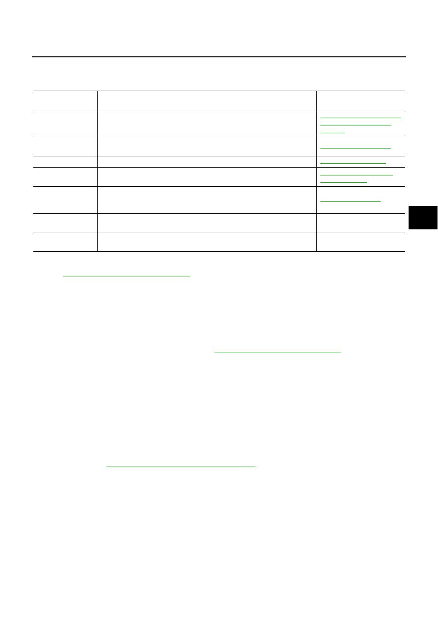 Infiniti G35 (V35)  Manual - part 241
