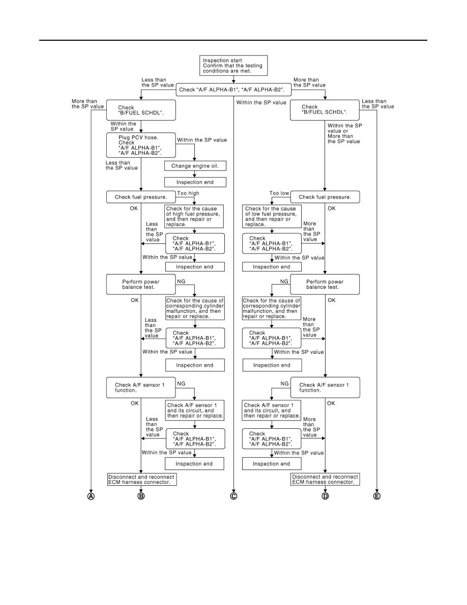 Infiniti G35 V35 Sedan Manual Part 495 Fuel Filter Location