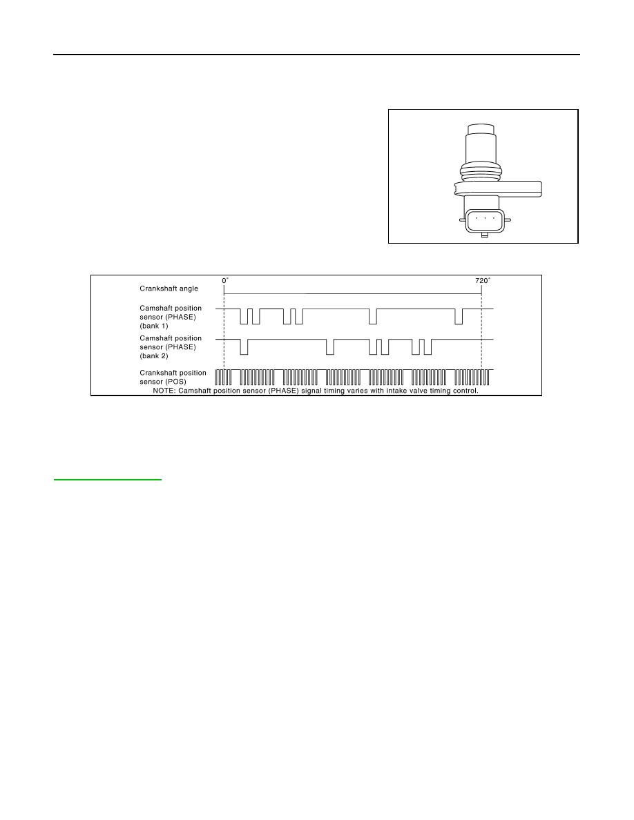 Infiniti G35 (V35) Sedan  Manual - part 528
