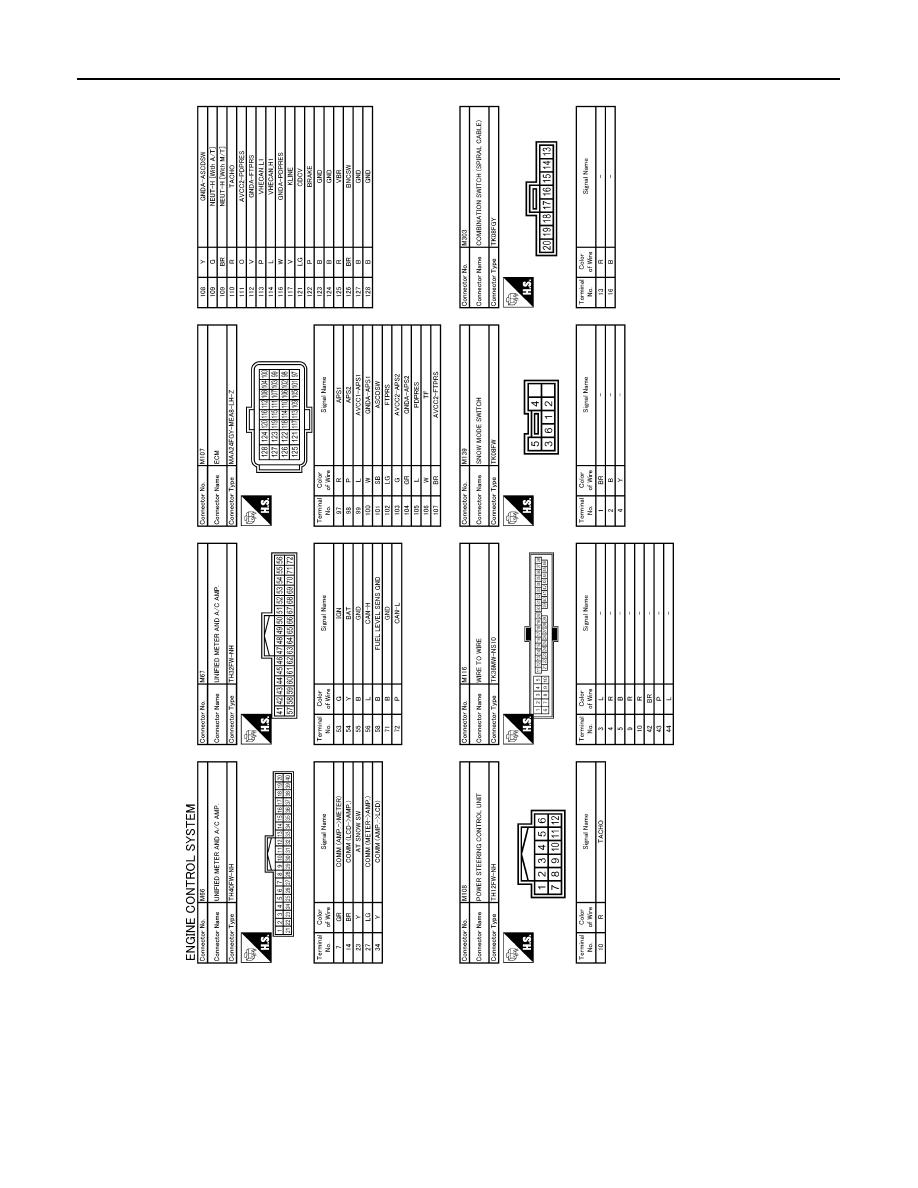 Infiniti G35 V35 Sedan Manual part 593