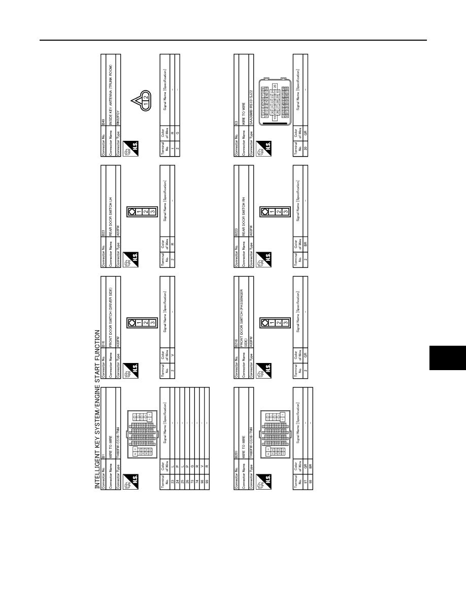 g35 ipdm module