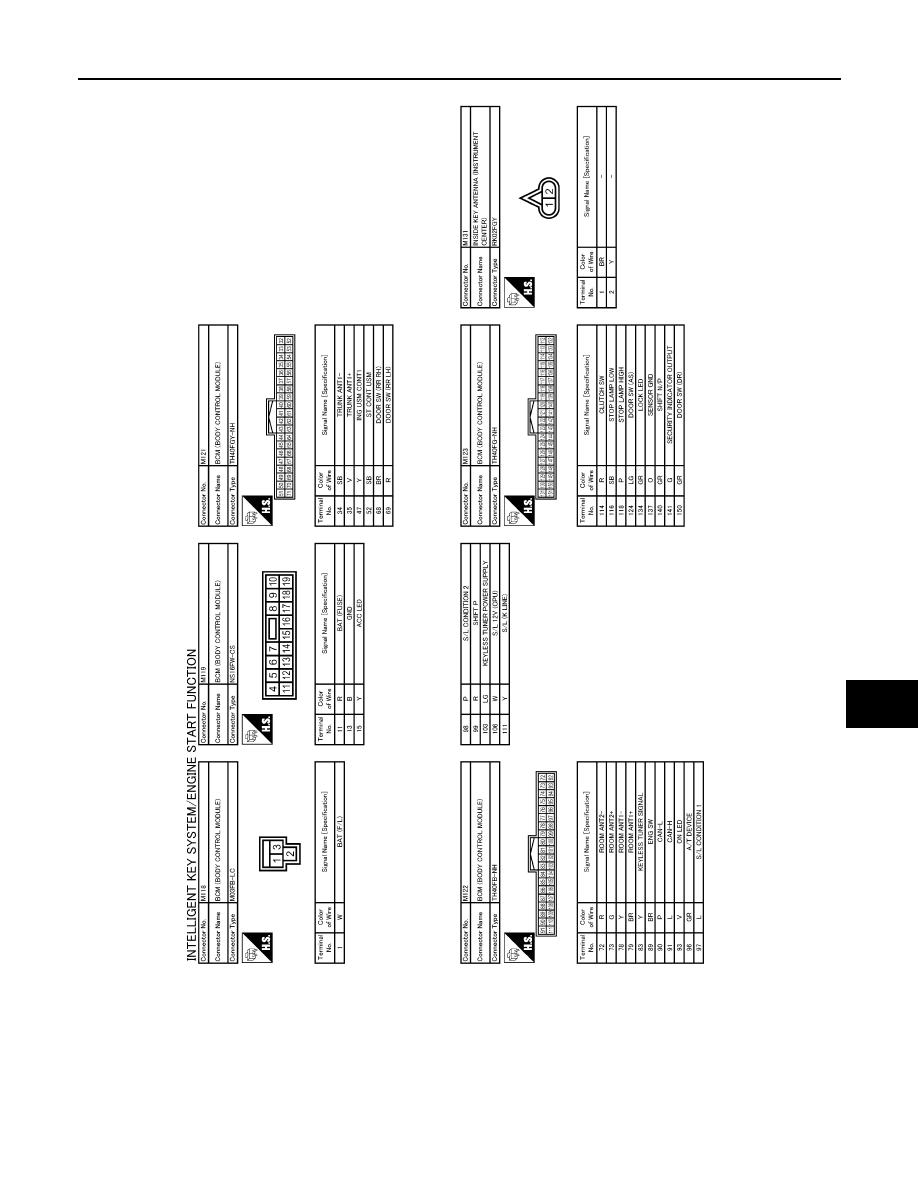 Infiniti G35 (V35) Sedan  Manual - part 1207