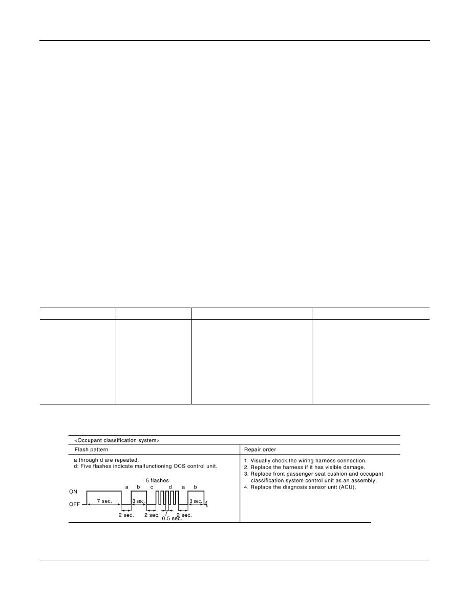 Infiniti G35 V35 Sedan Manual Part 1220 Wiring Harness